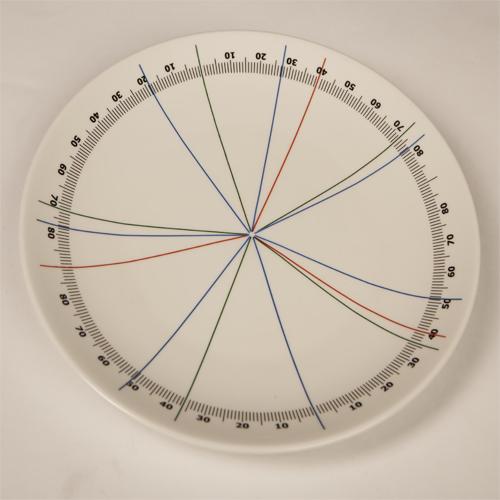 Тарелка с делениями
